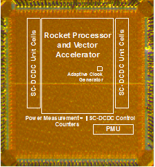 Outstanding 28nm FD-SOI Chips Taped Out Through CMP – SOI
